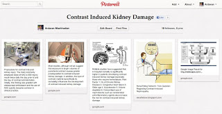 Contrast Induced Kidney Damage