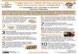 10 CONSEJOS PARA AYUDARLO A CONSUMIR GRANOS INTEGRALES